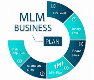 Online mlm business plan