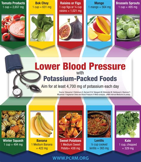 pcrm vegetarian diets  blood pressure fit fathers