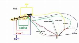 1 8 Stereo Plug Wiring Diagram