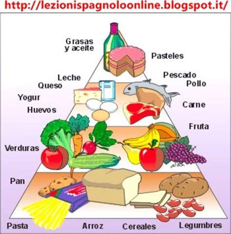 la piramide alimentare in francese lezioni spagnolo piramide alimentare