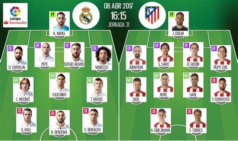 Барселона - Реал Мадрид: статистика личных встреч, история всех матчей - Soccer365.ru