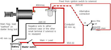 Basic Engine Wiring Diagram by Inertia Starter Motor