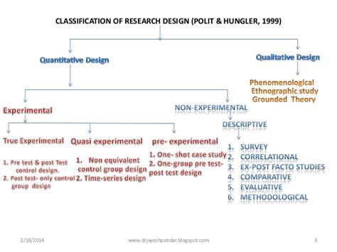 types  quantitative research
