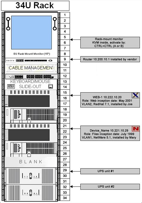 rittal cabinets visio stencils get it done use visio to diagram your rack server