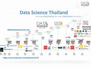 Data Science Thailand Meetup#11