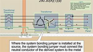 Stumped By The Code  Nec Rules For Grounding And Bonding