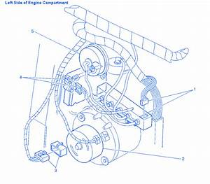 Chevy Lumina 2002 Electrical Circuit Wiring Diagram