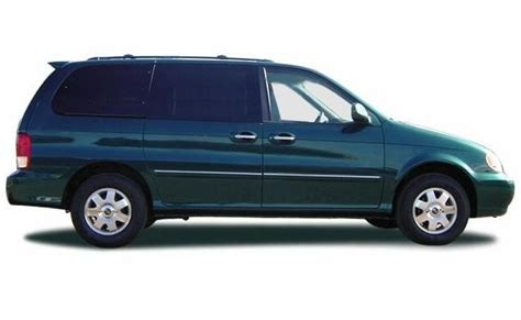Kia Sedona Fuse Diagram Imageresizertool