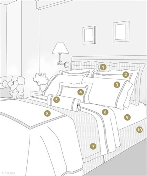 white quilted headboard decorating sheets the budget decorator