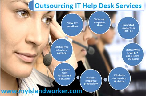 it help desk outsourcing it help desk services myislandworker