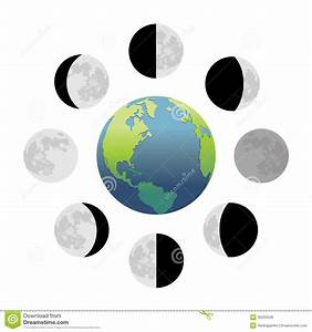 Moon Phases Royalty Free Stock Images - Image: 36204349