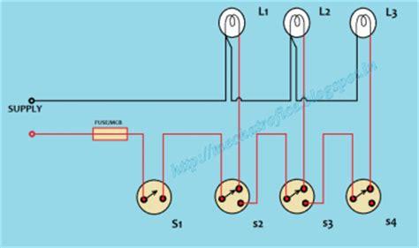 godown wiring diagrams godown wiring mechatrofice