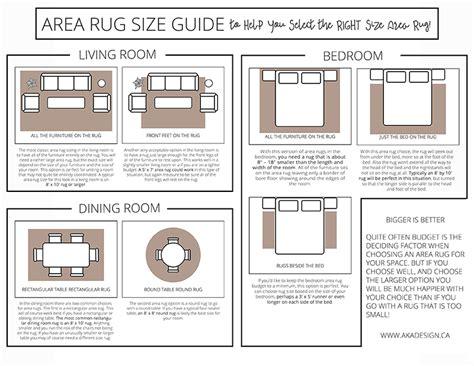 ideas  area rug size  living room floor