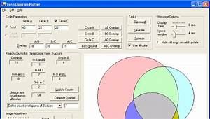 6  Best Venn Diagram Maker Free Download For Windows  Mac