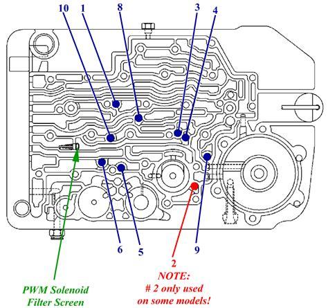 4t65e Diagram Checkball by Gm 4l80 E Checkball Locations Sonnax