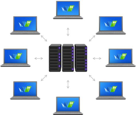 The Effective Desktop Search in VDI Environments