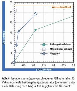 Herstellungskosten Berechnen Beispiel : barrierematerialien morgan advanced materials ~ Themetempest.com Abrechnung