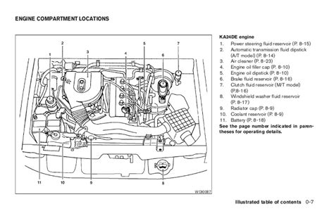 frontier owners manual