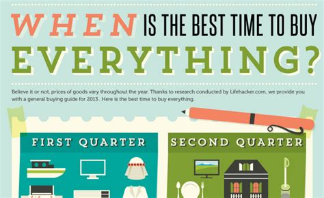 best time to buy when is the best time to buy everything infographic city