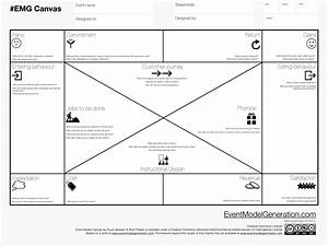 Launch Business Model Canvas