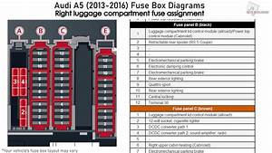 Audi A5  2013-2016  Fuse Box Diagrams