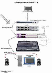 Wiring Diagram For Home Recording Studio Recording Studio