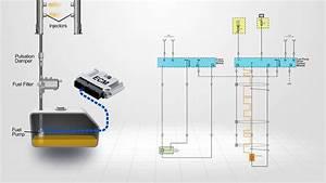 Fuel Pump Control Module Checks