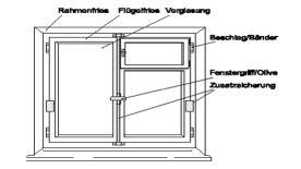 fenster sichern gegen aufhebeln mechanische sicherungseinrichtungen fenster gothaer