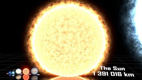 Universe Size Comparison 3d 2019