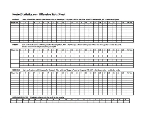 Basketball Stats Template