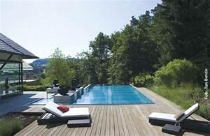 Schwimmbad Für Zuhause : freie gestaltung schwimmbad zu ~ Sanjose-hotels-ca.com Haus und Dekorationen