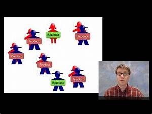Reversible Reactions - YouTube