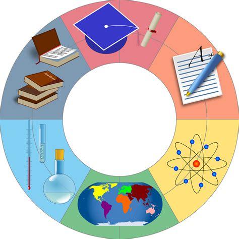 Educational Clip Clipart Education Wheel