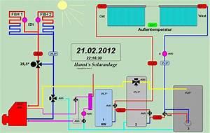 Cm2 Berechnen : hydraulikplan solaranlage zum diskutieren haustechnikdialog ~ Themetempest.com Abrechnung