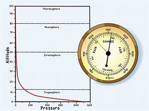 How To Calculate Barometric Pressure  6 Steps  With Pictures