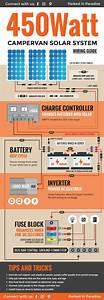 Diy Wiring Guide For A 450 Watt Solar Panel System