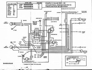 Best Of Bad Boy Buggy Wiring Diagram
