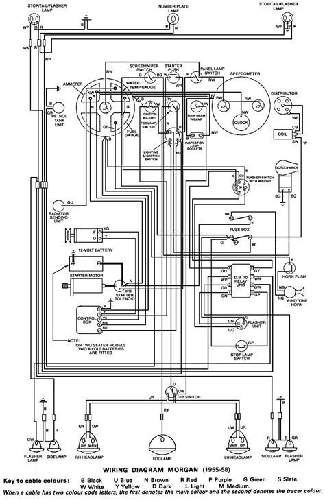 4 4 4 8 aero 8 car wiring diagrams