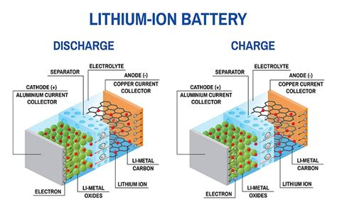 battery research electron microscopy ucsd accelerating microscopy