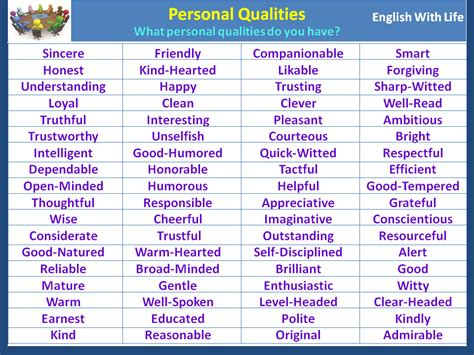 personal qualities vocabulary home