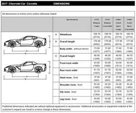 1972 lt1 corvette 2017 corvette specifications