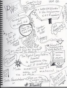 2012 Nata Conference Presentations
