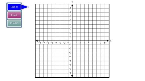 Algebra 1 Parcc Question Graph Y=mx+b  Voxitatis Blog