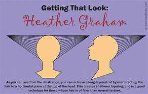 How To Imitate Heather Graham U0026 39 S Classic Long Layered Hairstyle
