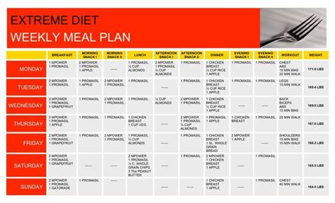diet weekly meal plan weight loss