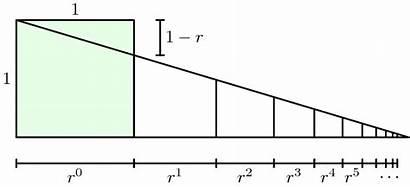 Geometric Series Infinite Sum Progression Proof Proofs
