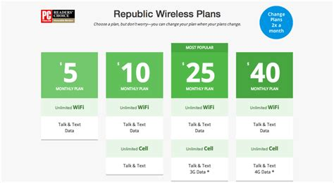 wireless phone plans cheapest cell phone plans