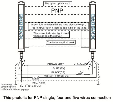 Safety Sensor Wiring Diagram by China Safety Curtain Sensor For Hydraulic Press Suppliers