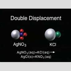 Double Displacement Youtube
