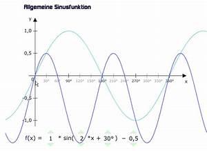 Sinus Nullstellen Berechnen : tri08 trigonometrische gleichungen matheretter ~ Themetempest.com Abrechnung